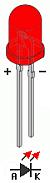 LED pinout e schematica simbolo